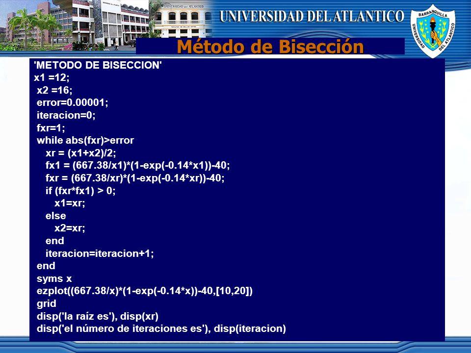 Método de Bisección METODO DE BISECCION x1 =12; x2 =16;