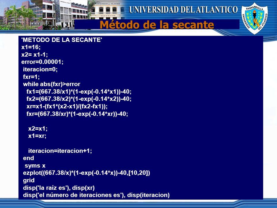 Método de la secante METODO DE LA SECANTE x1=16; x2= x1-1;
