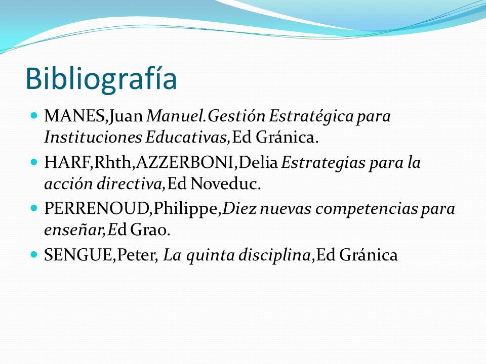 Bibliografía MANES,Juan Manuel.Gestión Estratégica para Instituciones Educativas,Ed Gránica.
