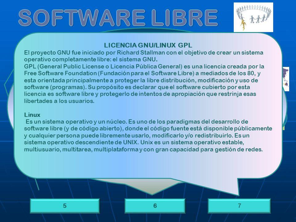 SOFTWARE ACTUALES LIBRES ACTUALES LICENCIA GNU/LINUX GPL