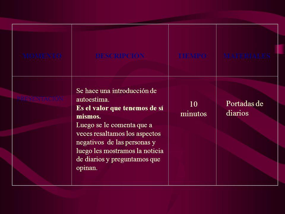 10 minutos Portadas de diarios MOMENTO DESCRIPCIÓN TIEMPO MATERIALES