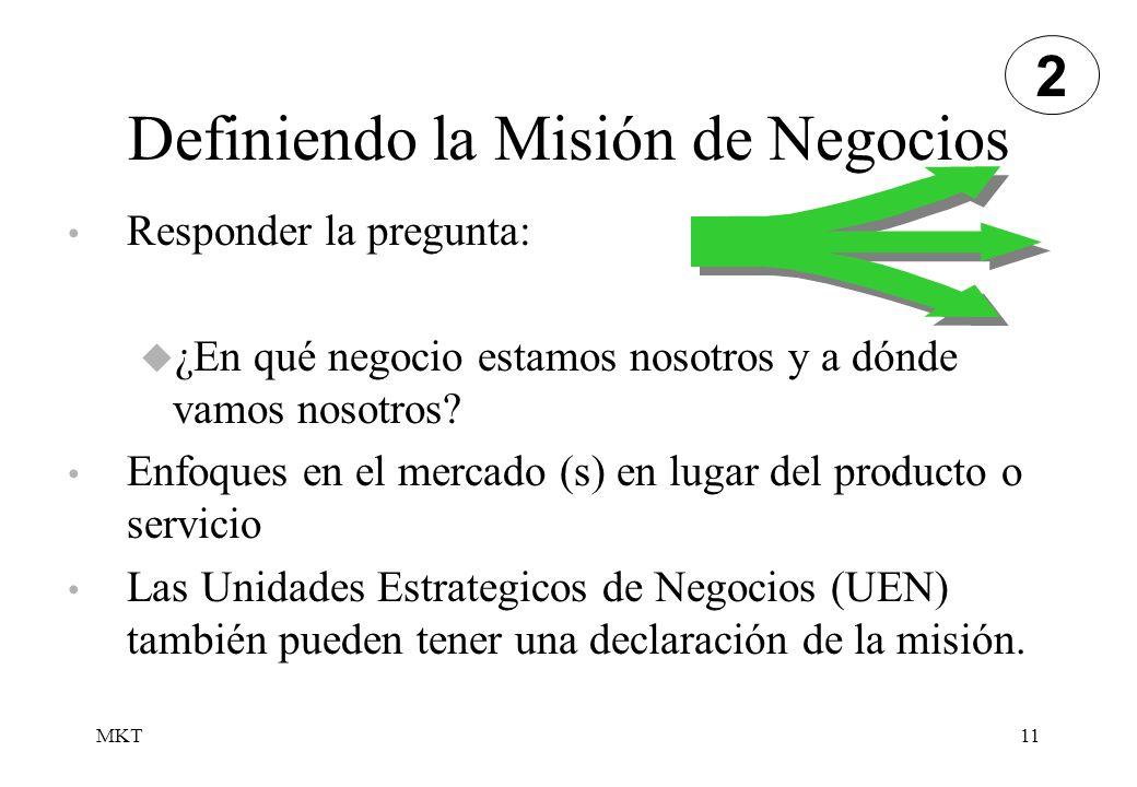 Definiendo la Misión de Negocios