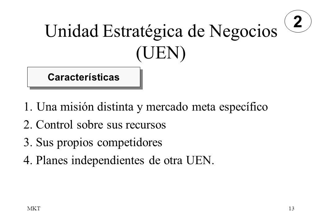 Unidad Estratégica de Negocios (UEN)