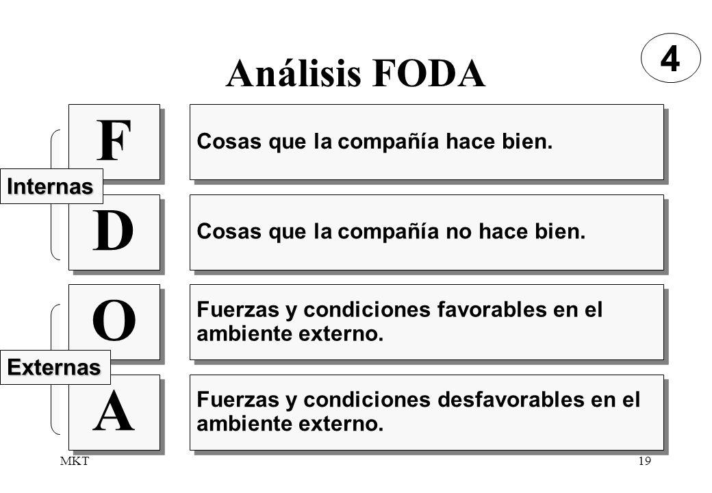 F D O A Análisis FODA 4 Internas Externas