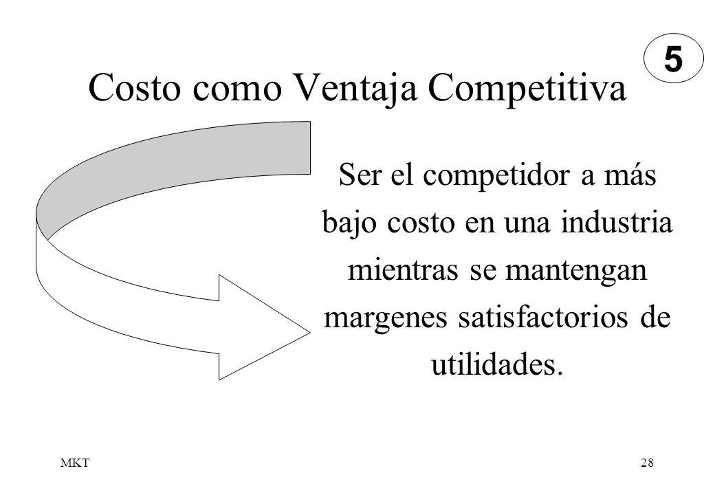 Costo como Ventaja Competitiva