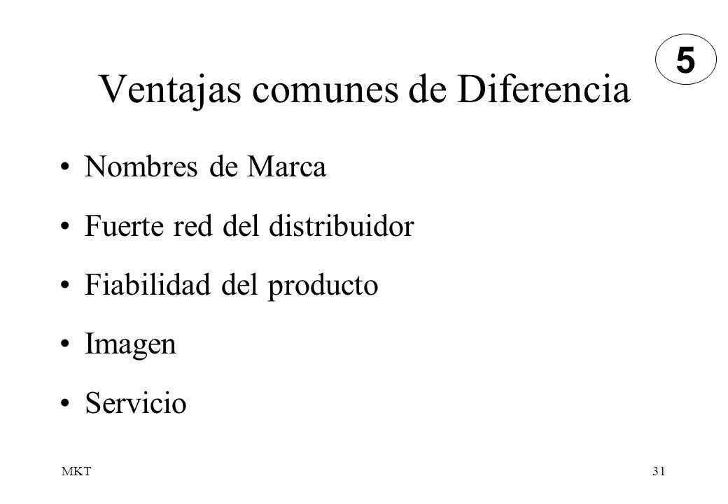 Ventajas comunes de Diferencia