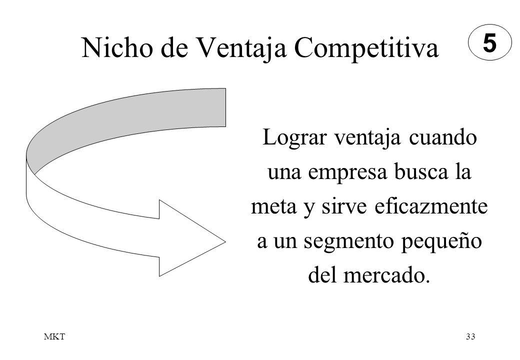 Nicho de Ventaja Competitiva