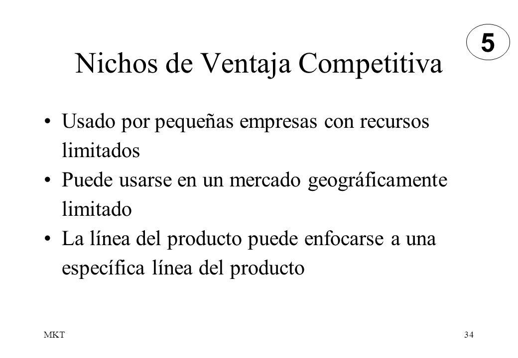 Nichos de Ventaja Competitiva