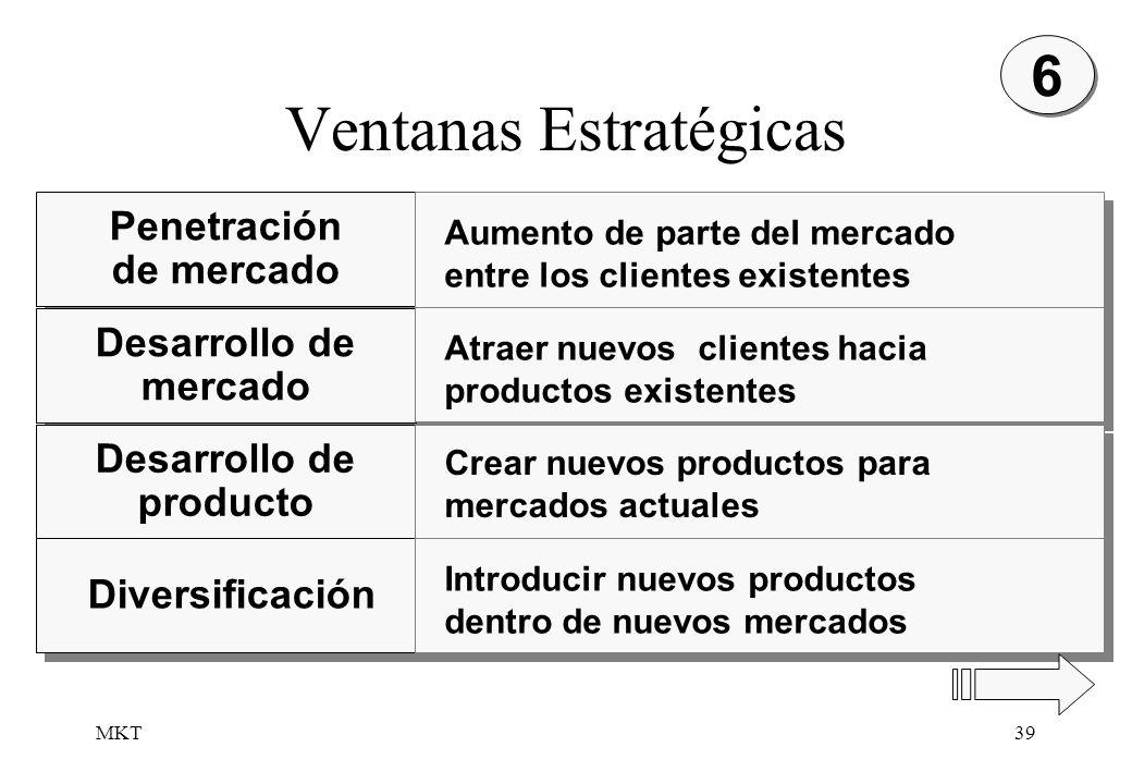 Ventanas Estratégicas