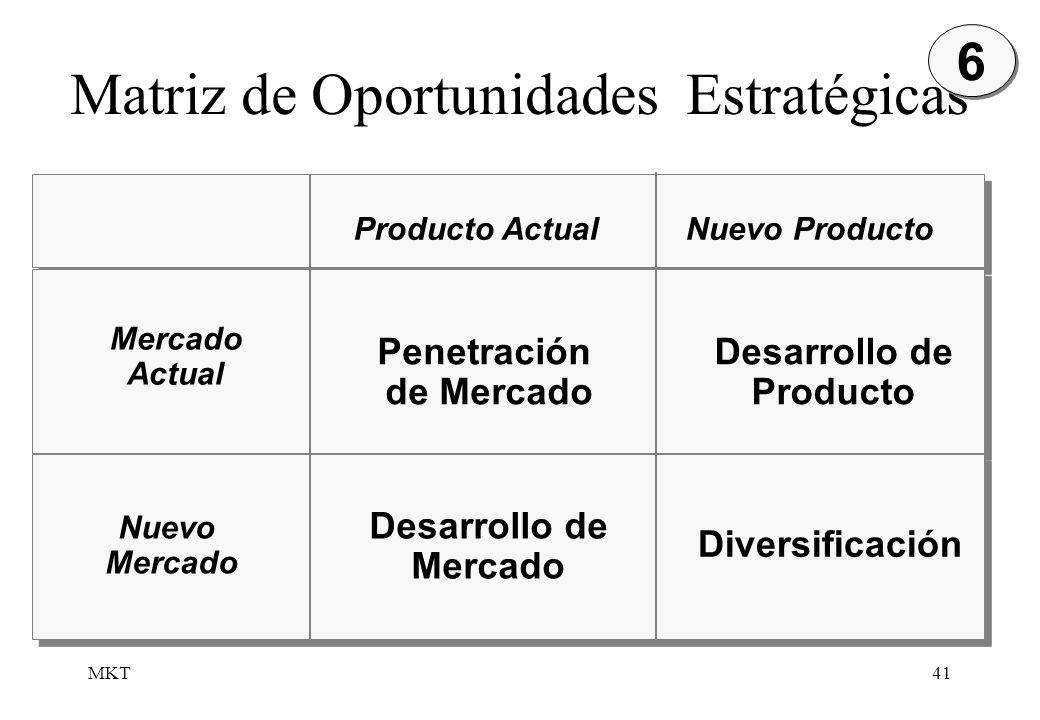 Matriz de Oportunidades Estratégicas