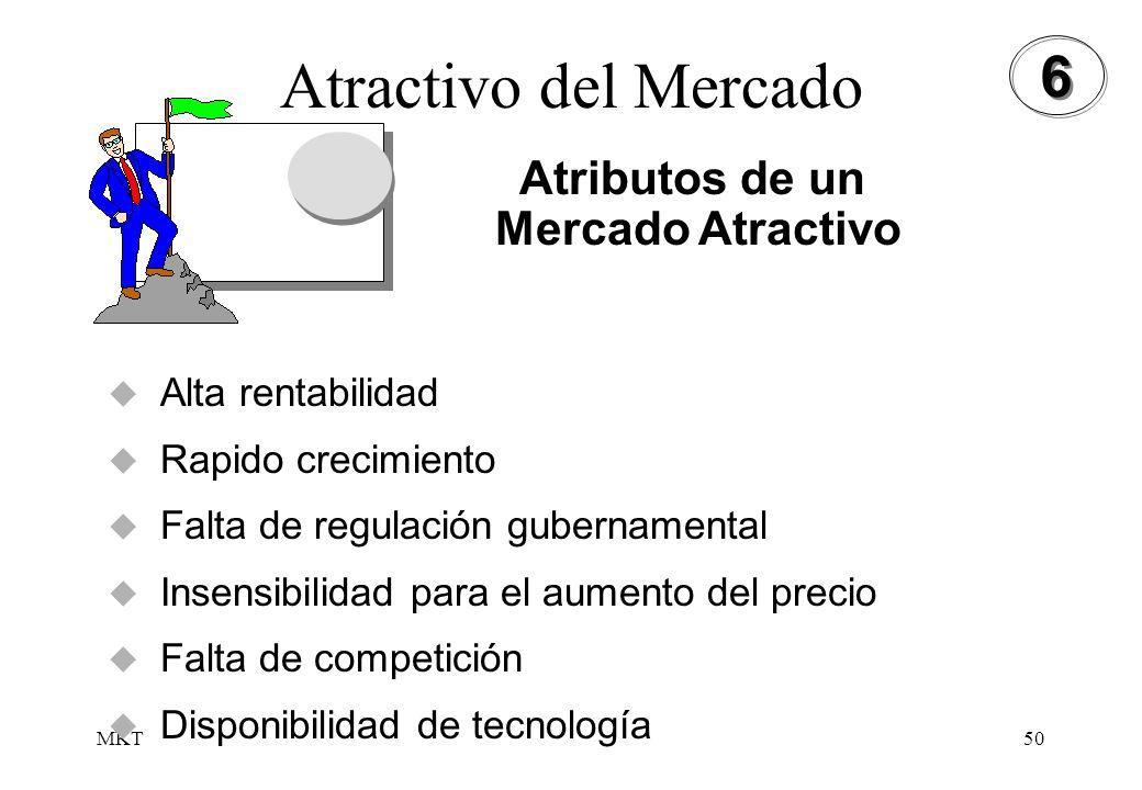 Atractivo del Mercado 6 Atributos de un Mercado Atractivo