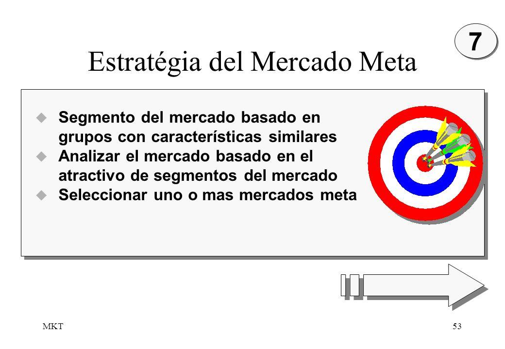 Estratégia del Mercado Meta