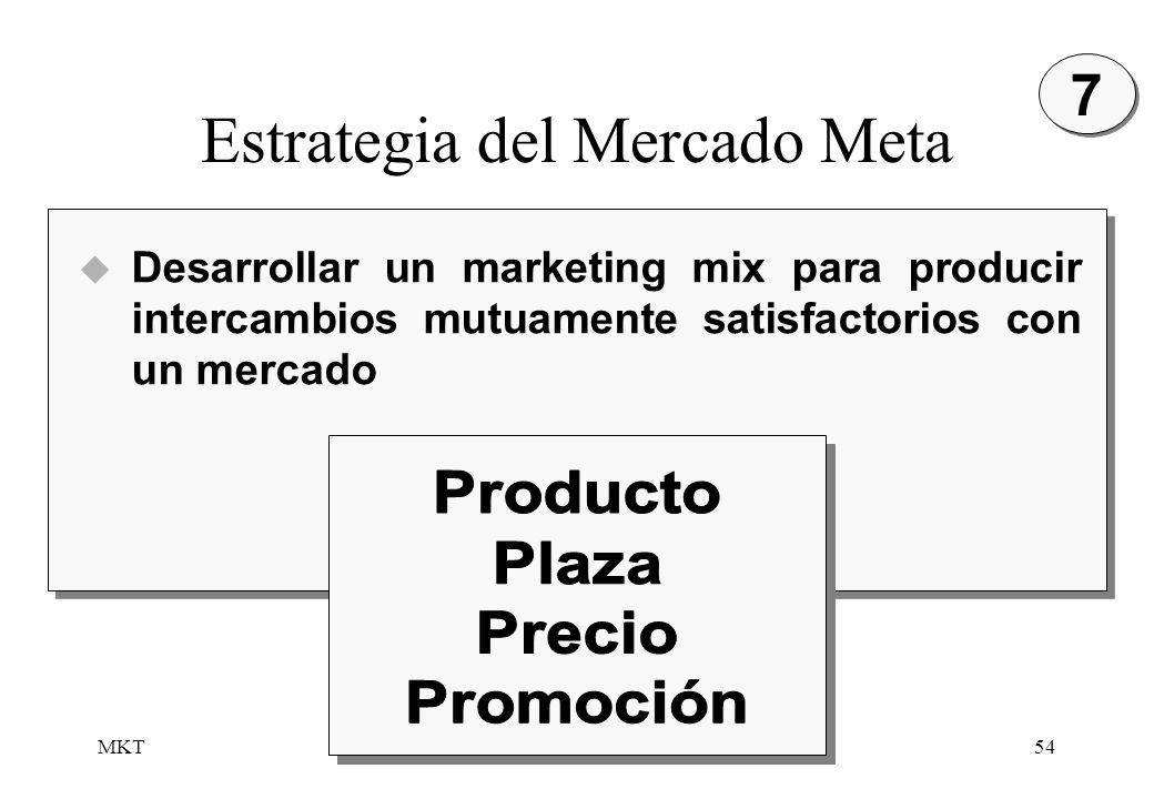 Estrategia del Mercado Meta