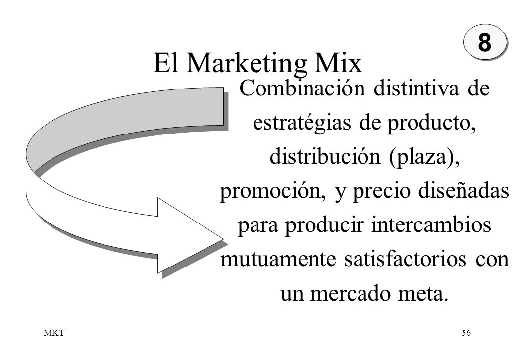 8 El Marketing Mix.