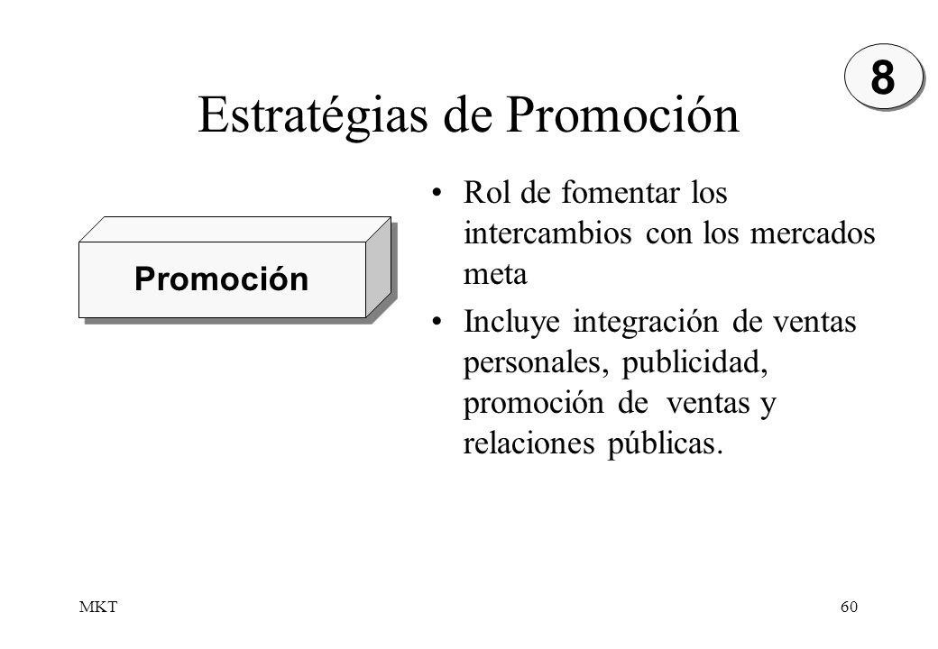 Estratégias de Promoción