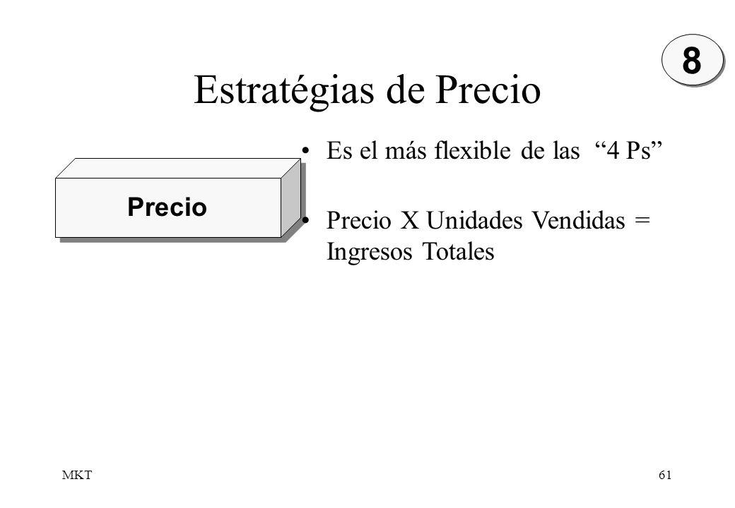 Estratégias de Precio 8 Es el más flexible de las 4 Ps