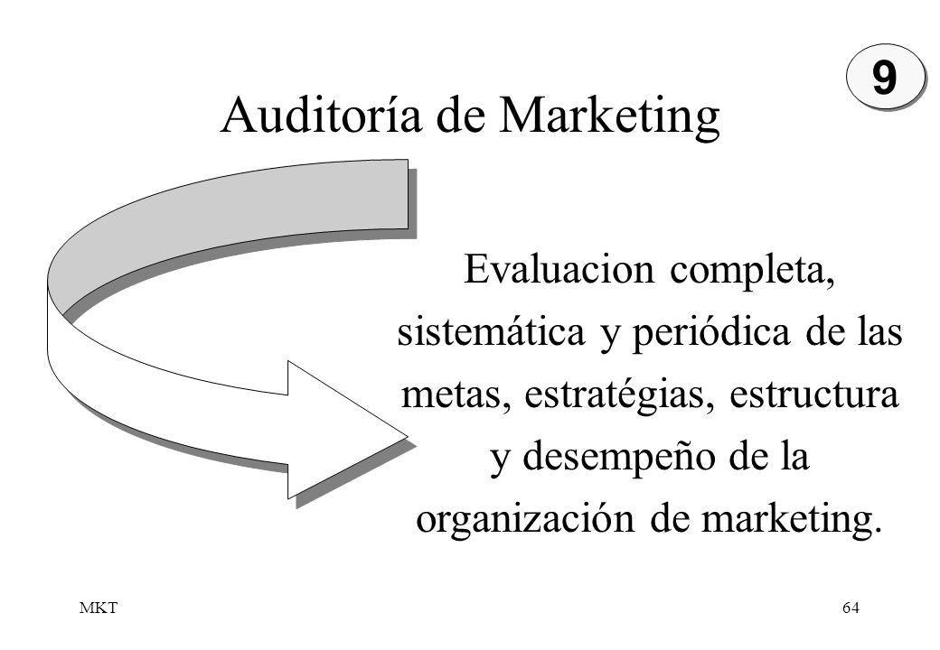 Auditoría de Marketing