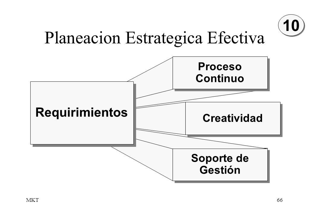 Planeacion Estrategica Efectiva