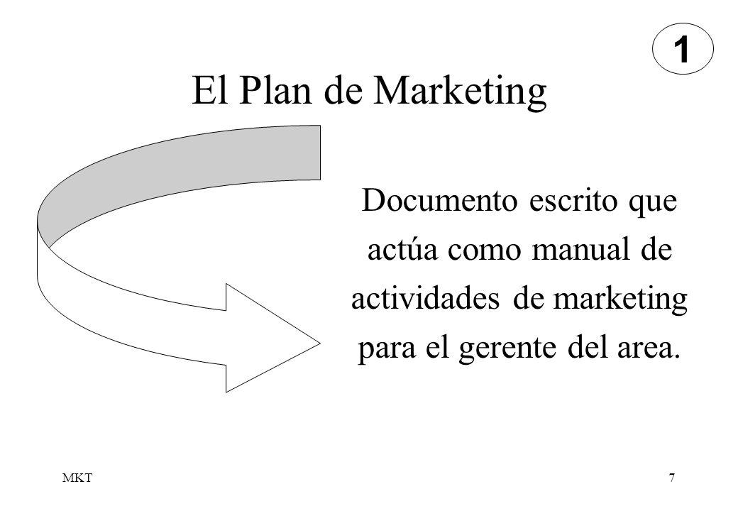 1El Plan de Marketing. Documento escrito que actúa como manual de actividades de marketing para el gerente del area.