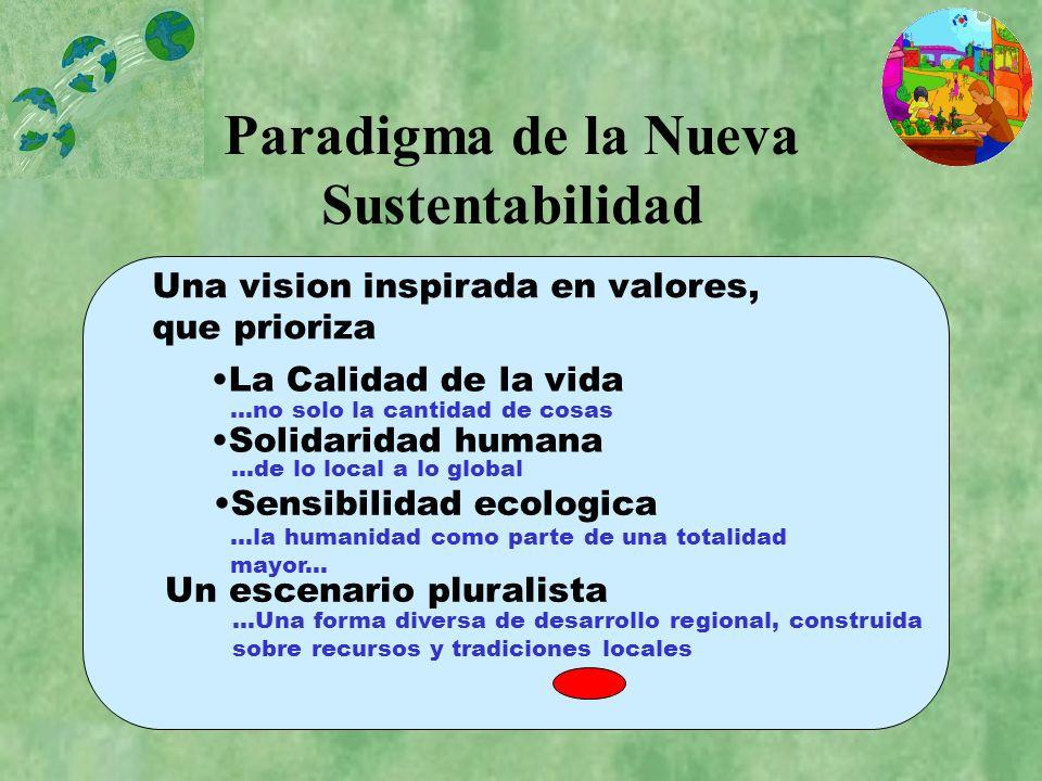 Paradigma de la Nueva Sustentabilidad