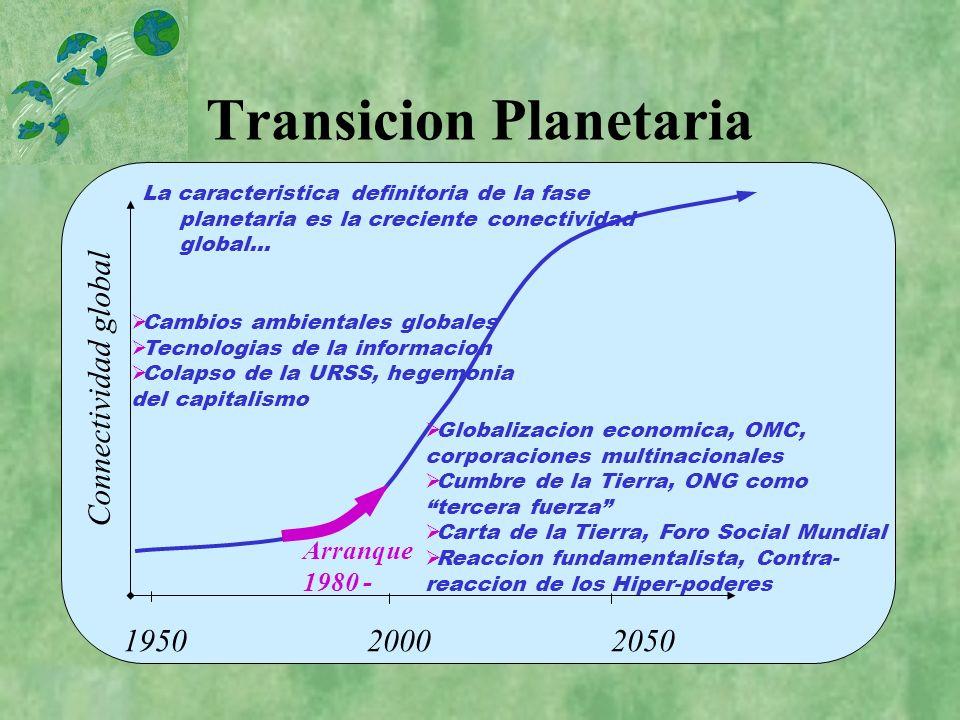 Transicion Planetaria