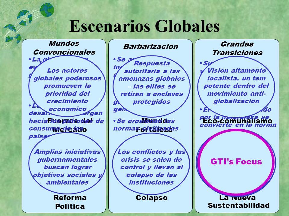 Escenarios Globales GTI's Focus Mundos Convencionales Barbarizacion