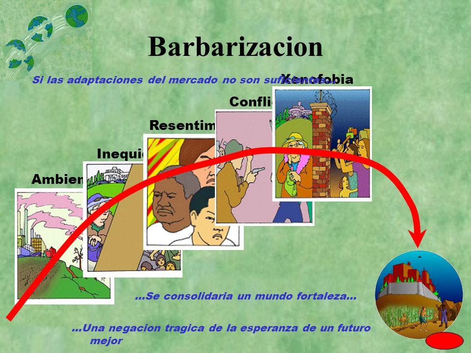 Barbarizacion Xenofobia Conflicto Resentimiento Inequidad Ambiente