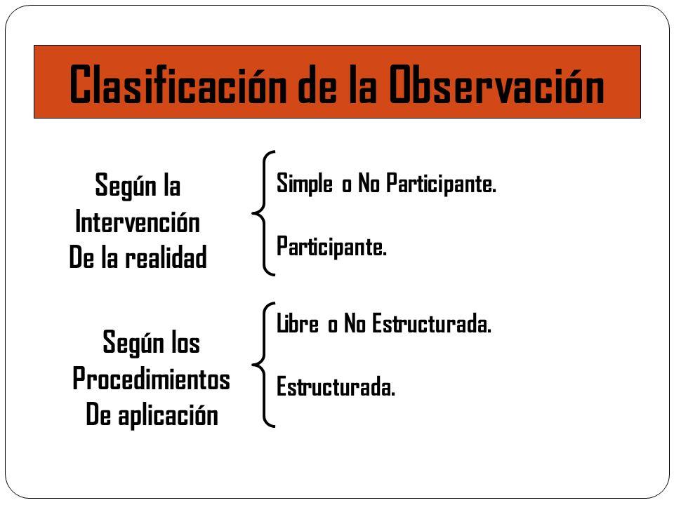 Clasificación de la Observación