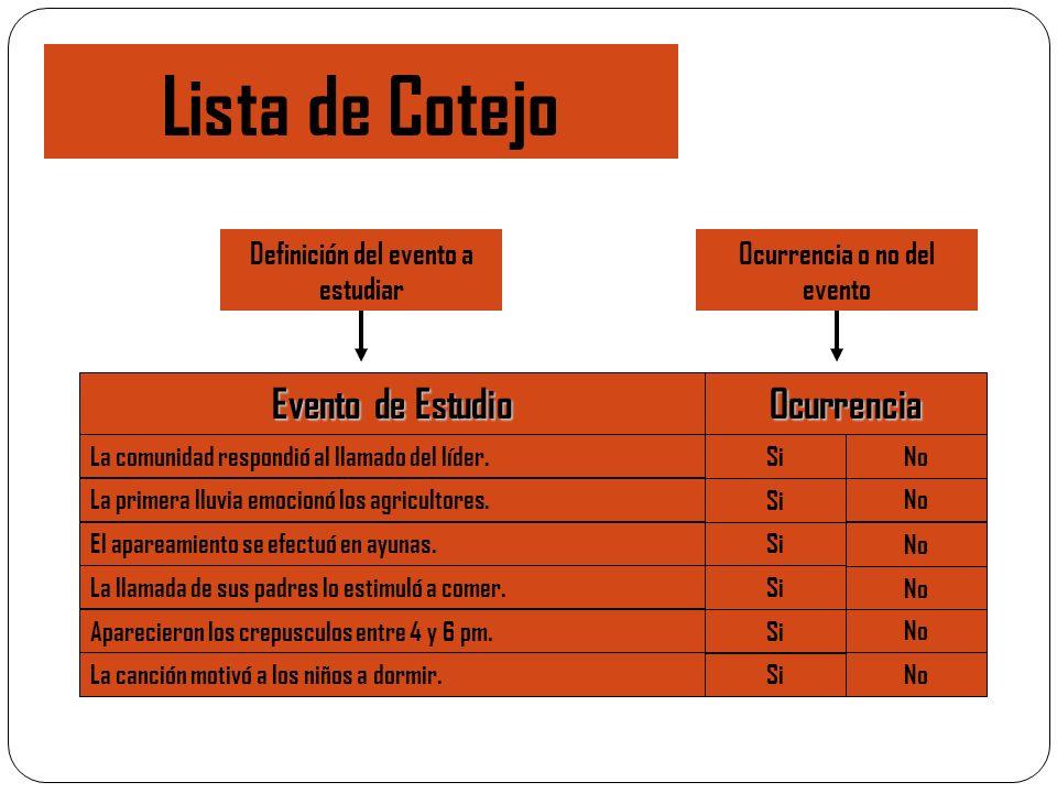 Definición del evento a estudiar Ocurrencia o no del evento