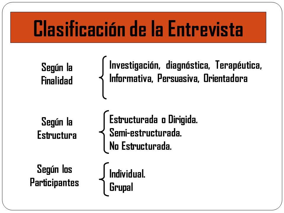 Clasificación de la Entrevista Según los Participantes