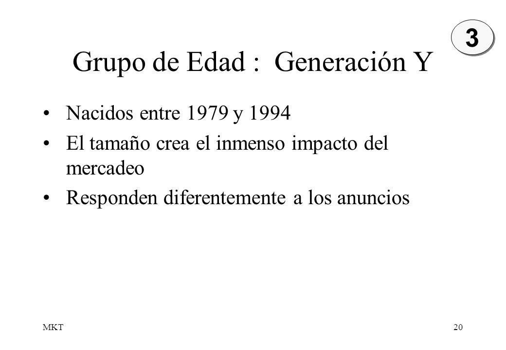 Grupo de Edad : Generación Y