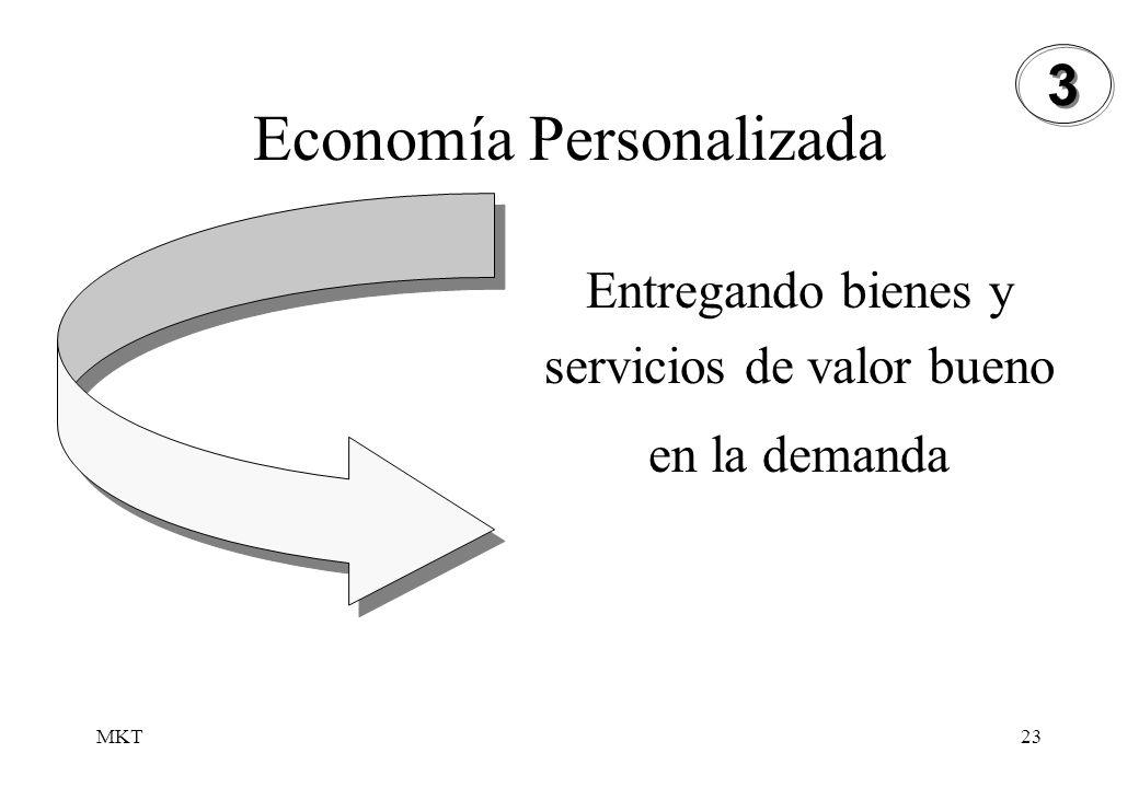 Economía Personalizada