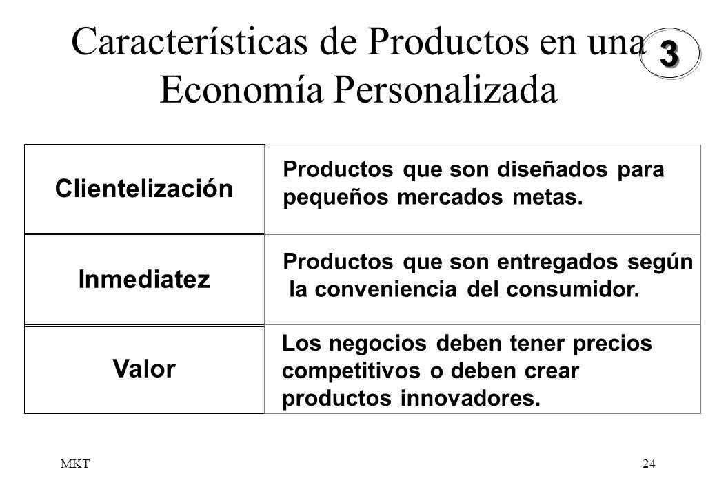 Características de Productos en una Economía Personalizada