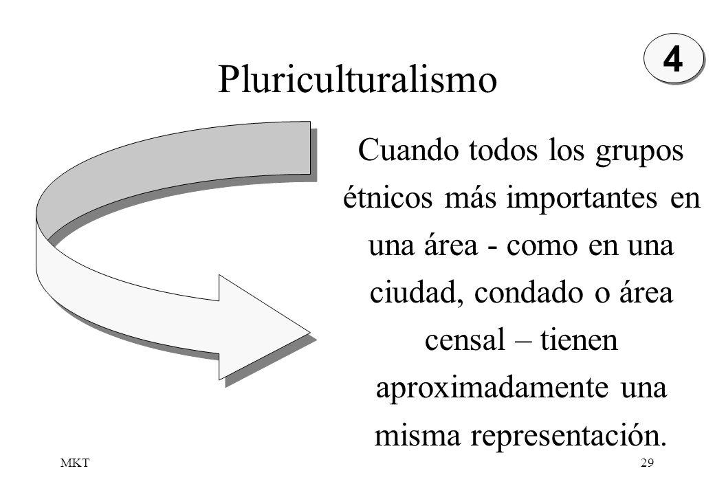 4 Pluriculturalismo.