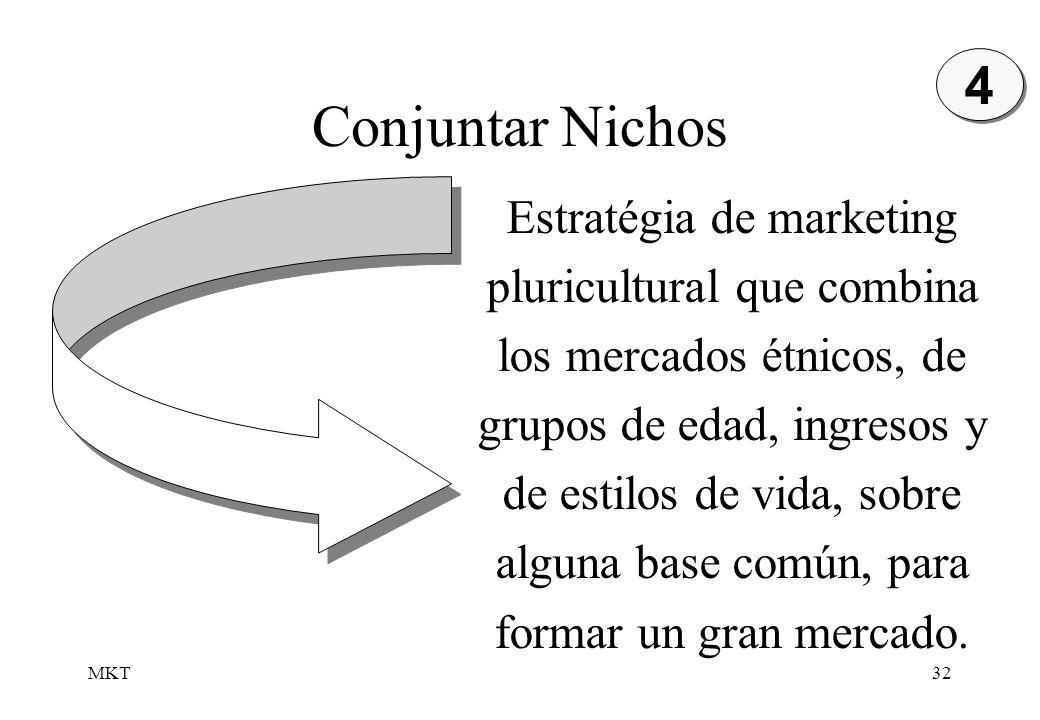 4 Conjuntar Nichos.