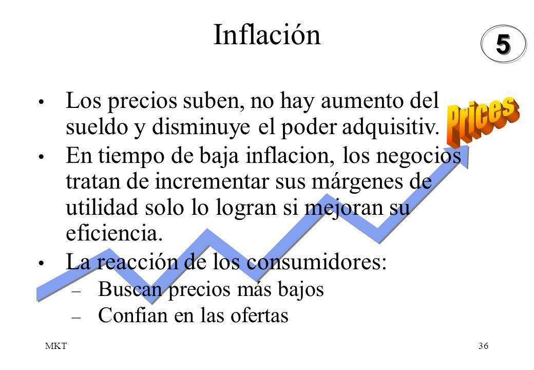 Inflación 5. Los precios suben, no hay aumento del sueldo y disminuye el poder adquisitiv.