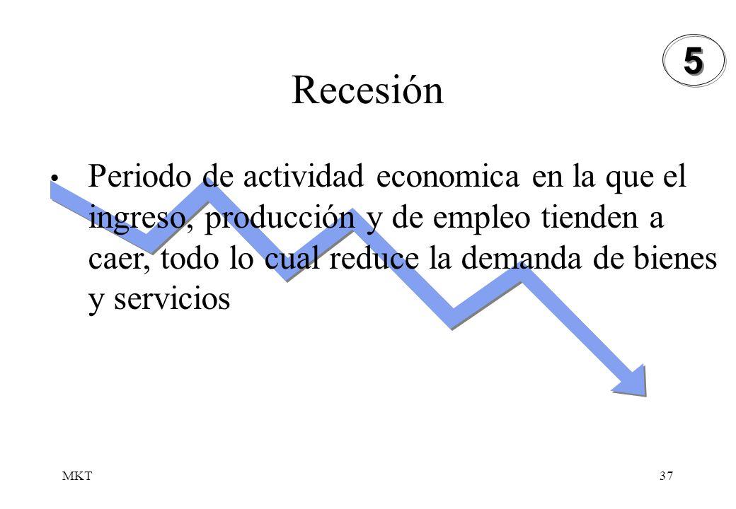 5 Recesión.