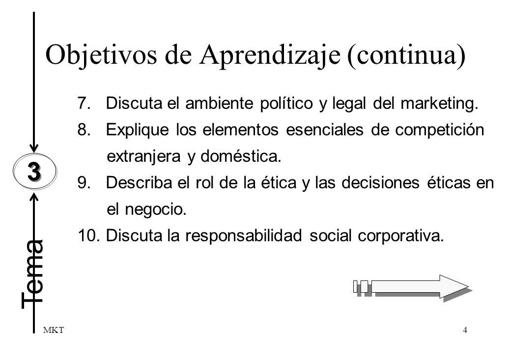 Objetivos de Aprendizaje (continua)