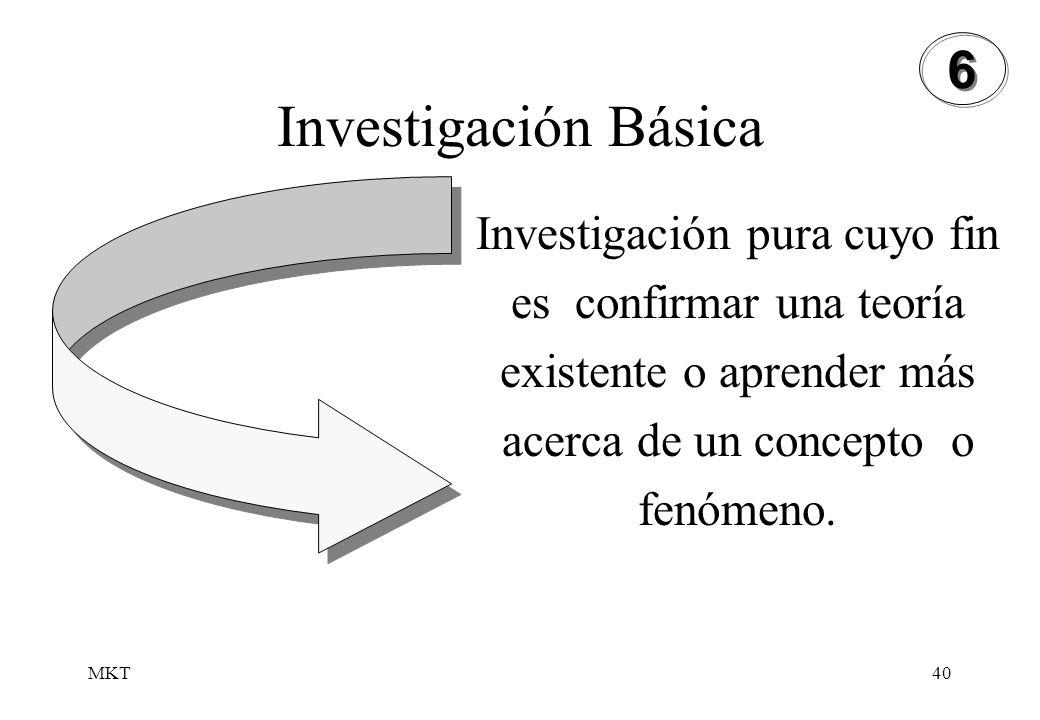 6Investigación Básica. Investigación pura cuyo fin es confirmar una teoría existente o aprender más acerca de un concepto o fenómeno.
