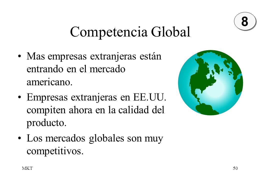 8Competencia Global. Mas empresas extranjeras están entrando en el mercado americano.