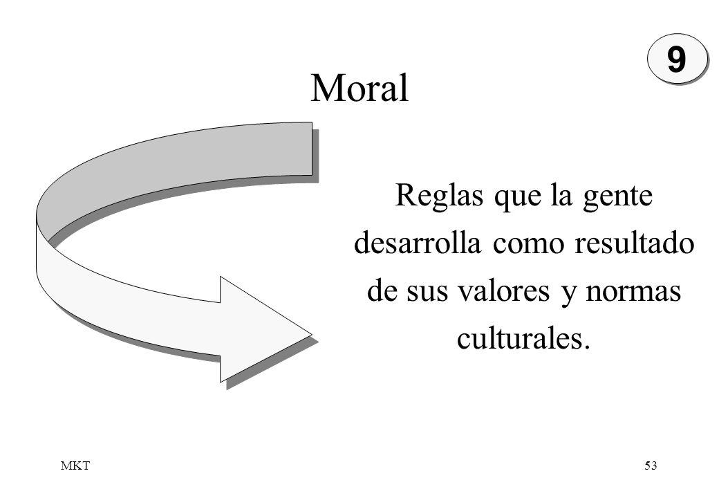 9 Moral Reglas que la gente desarrolla como resultado de sus valores y normas culturales. MKT