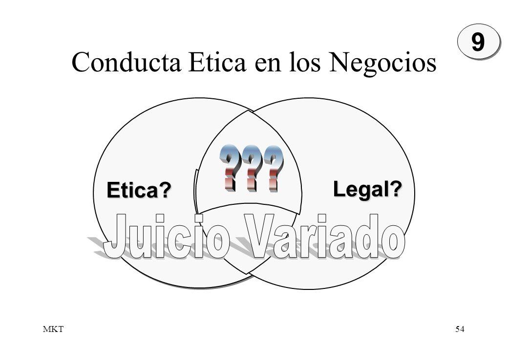 Conducta Etica en los Negocios