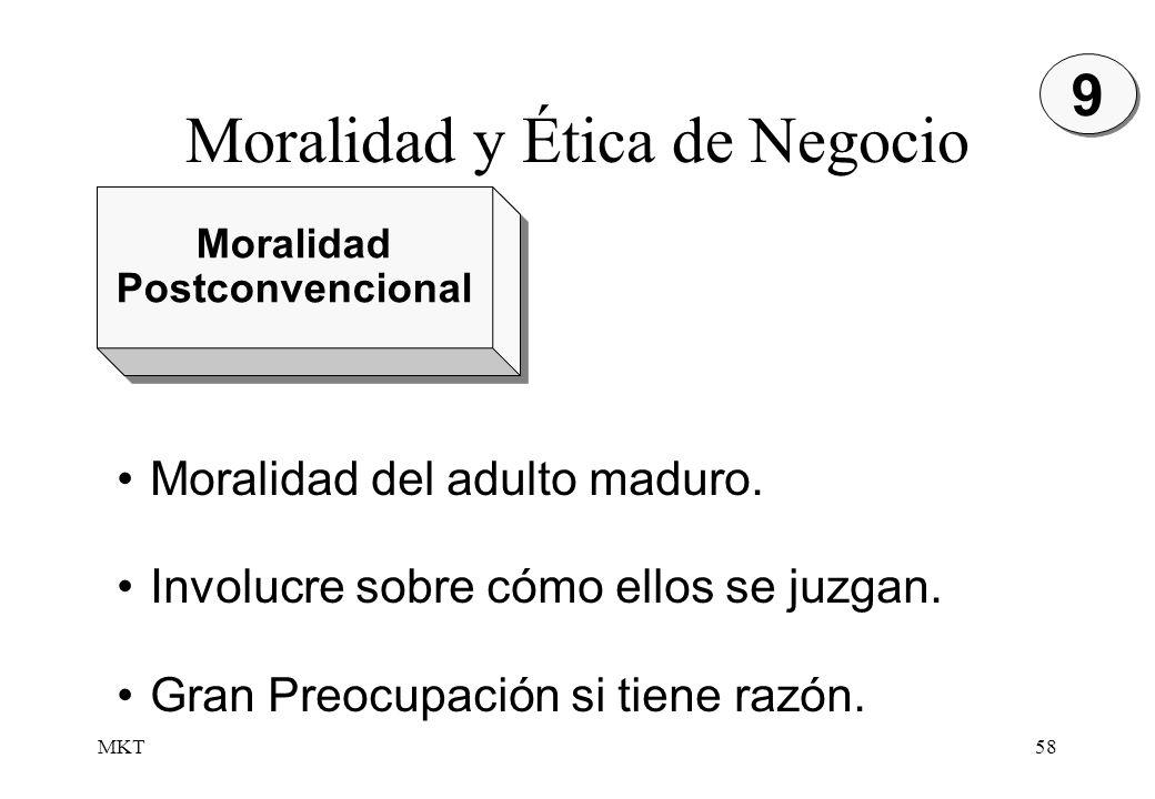 Moralidad y Ética de Negocio
