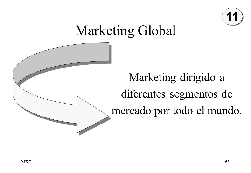 11 Marketing Global Marketing dirigido a diferentes segmentos de mercado por todo el mundo. MKT