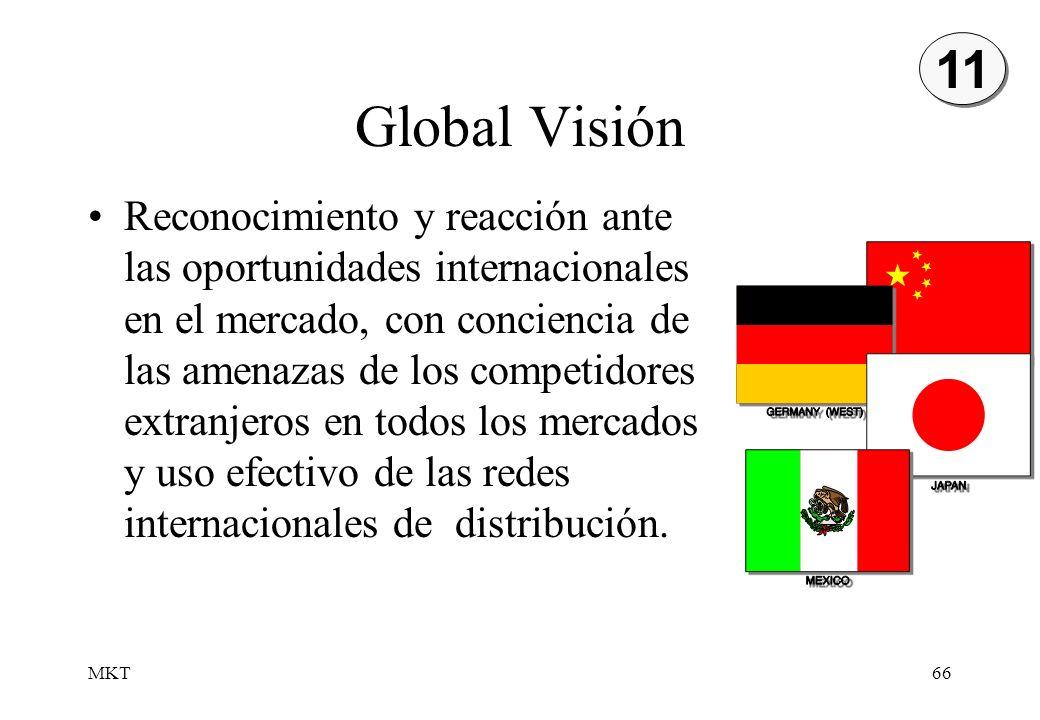 11 Global Visión.