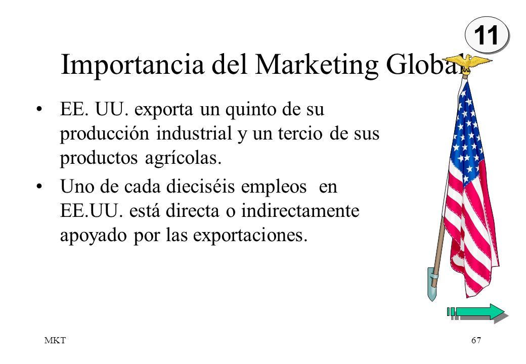 Importancia del Marketing Global