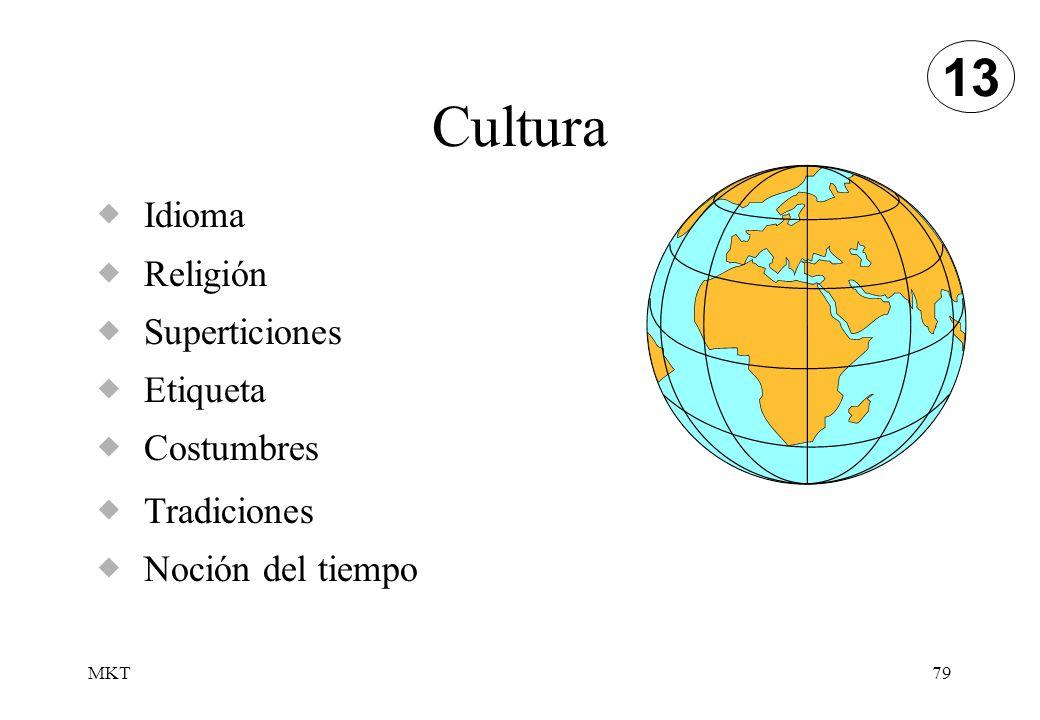 Cultura 13 Idioma Religión Superticiones Etiqueta Costumbres