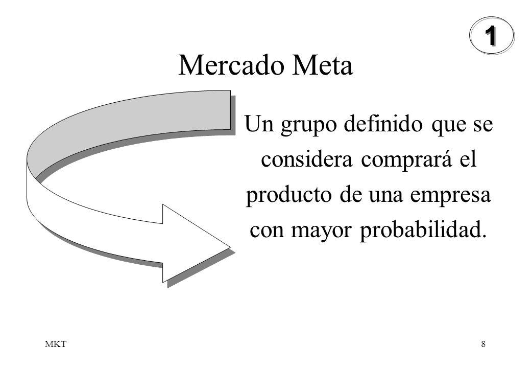 1 Mercado Meta. Un grupo definido que se considera comprará el producto de una empresa con mayor probabilidad.