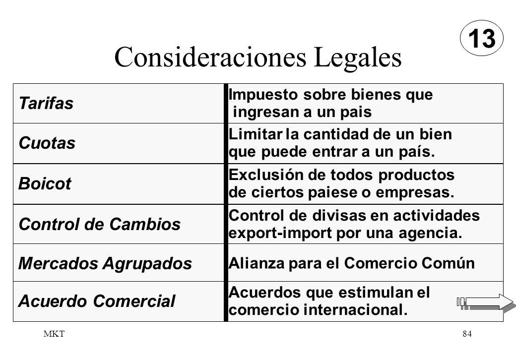 Consideraciones Legales