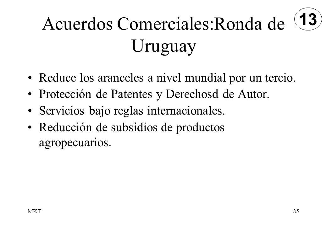 Acuerdos Comerciales:Ronda de Uruguay